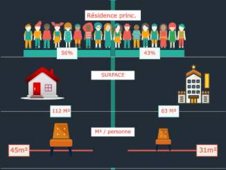 infographie immobilier france